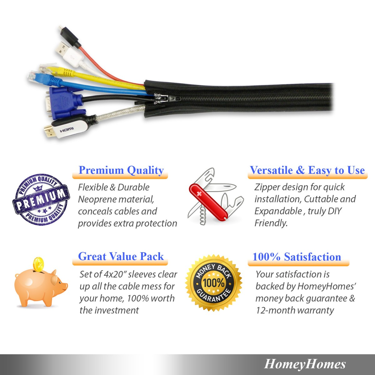 HomeyHomes Cable Management Sleeve and Wire Labels System